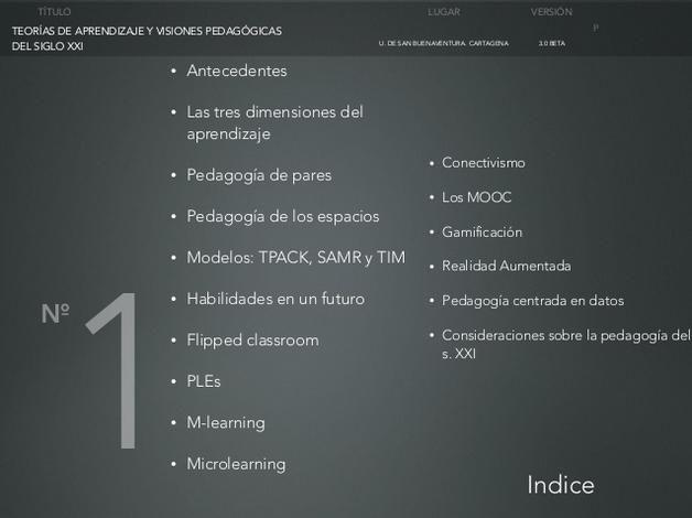 TeoríasAprendizajeVisionesPedagógicasSigloXXI-Presentación-BlogGesvin