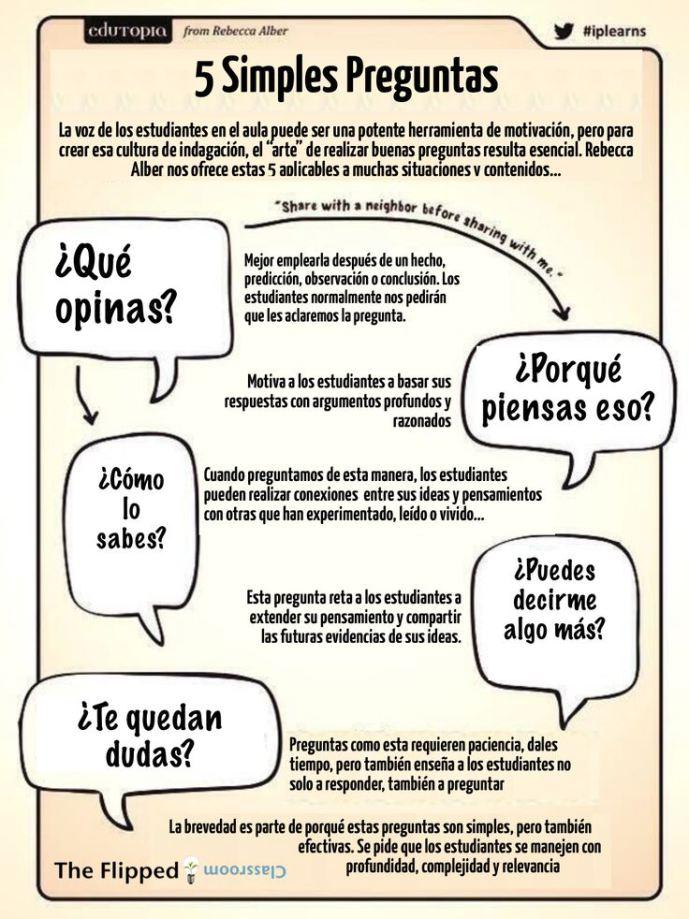 PreguntasDesafiantesArteSaberFormularlas-Infografía-BlogGesvin